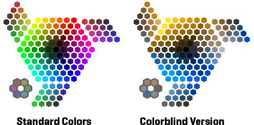Possible Cure For Color Blindness Tigard Eyecare